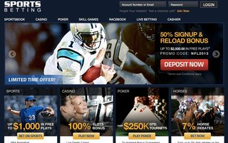 SportsBetting.ag Review