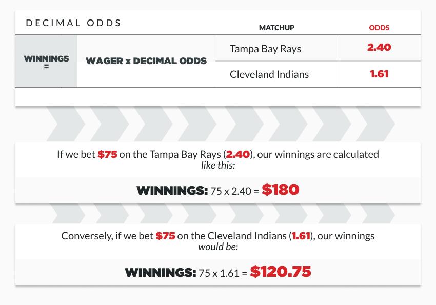 Decimal point betting calculator oddschecker mouscron vs charleroi soccer punter betting